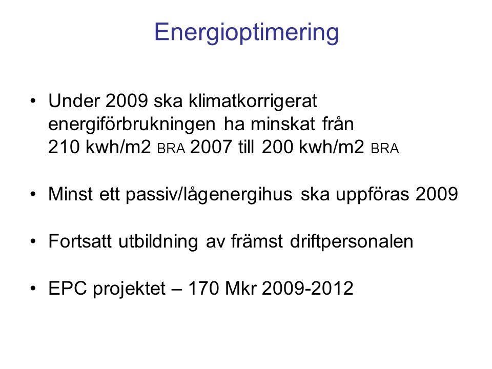 Energioptimering Under 2009 ska klimatkorrigerat energiförbrukningen ha minskat från 210 kwh/m2 BRA 2007 till 200 kwh/m2 BRA.