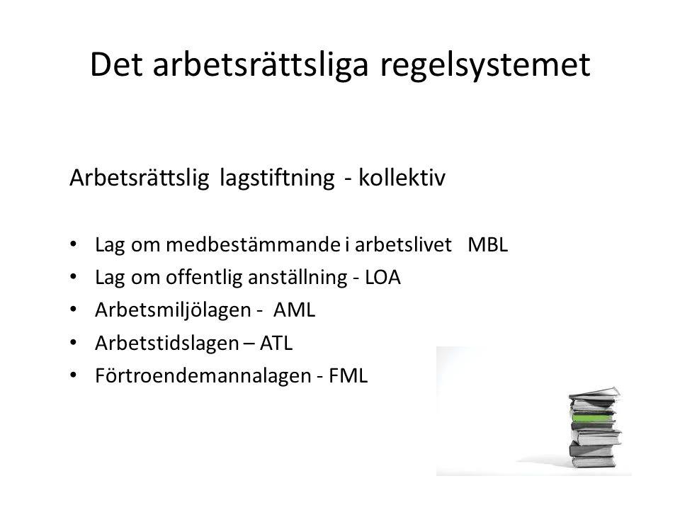 Det arbetsrättsliga regelsystemet