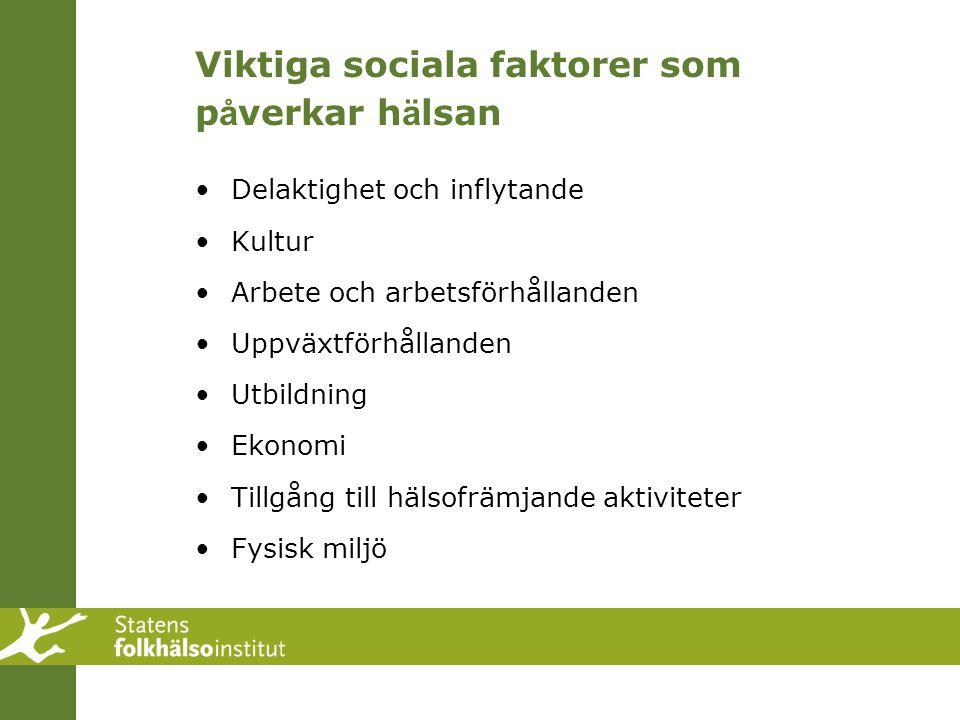 Viktiga sociala faktorer som påverkar hälsan