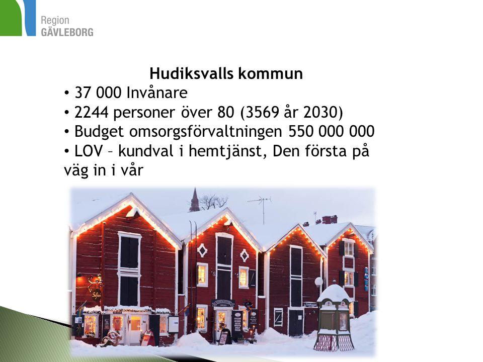 Hudiksvalls kommun 37 000 Invånare. 2244 personer över 80 (3569 år 2030) Budget omsorgsförvaltningen 550 000 000.
