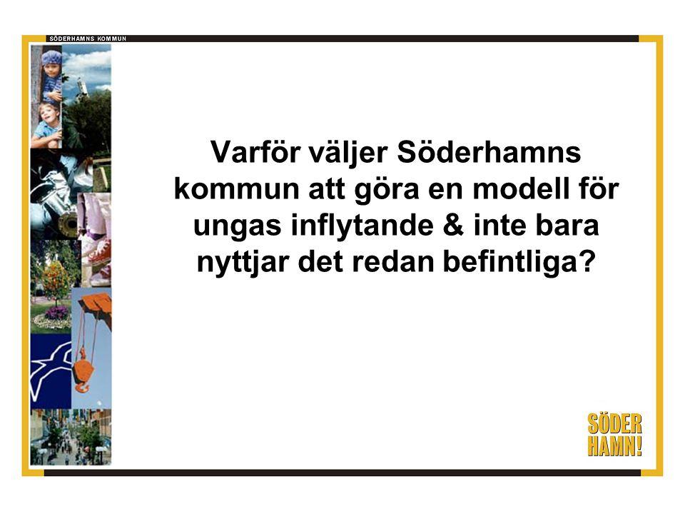 Varför väljer Söderhamns kommun att göra en modell för ungas inflytande & inte bara nyttjar det redan befintliga