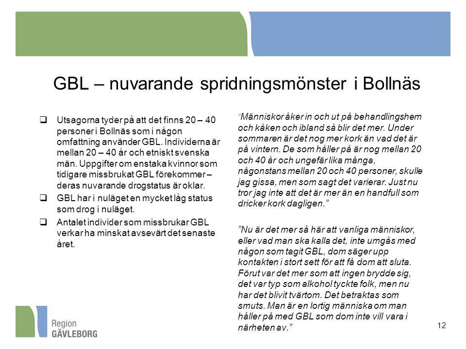 GBL – nuvarande spridningsmönster i Bollnäs