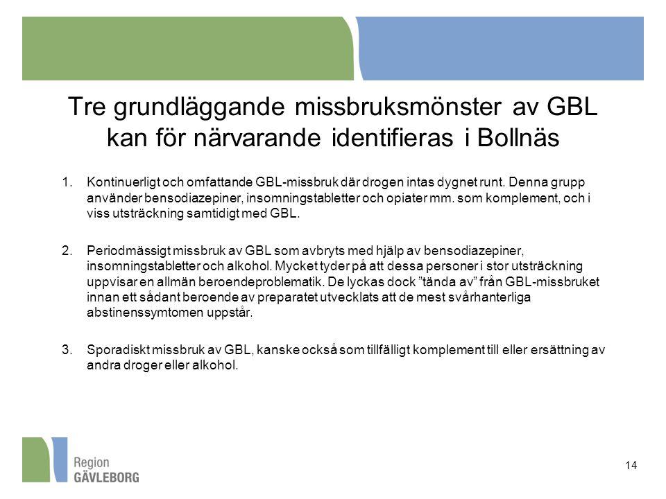 Tre grundläggande missbruksmönster av GBL kan för närvarande identifieras i Bollnäs