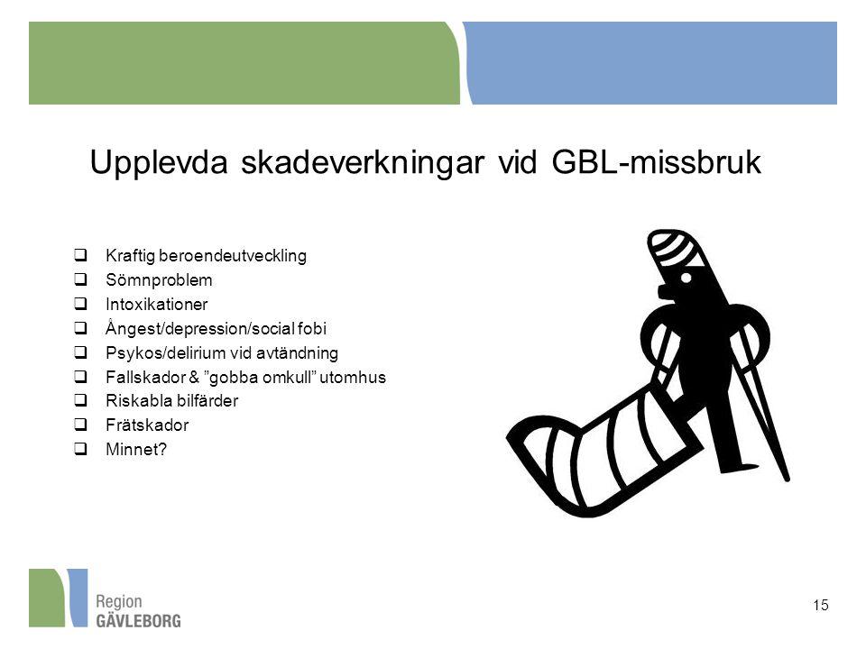 Upplevda skadeverkningar vid GBL-missbruk
