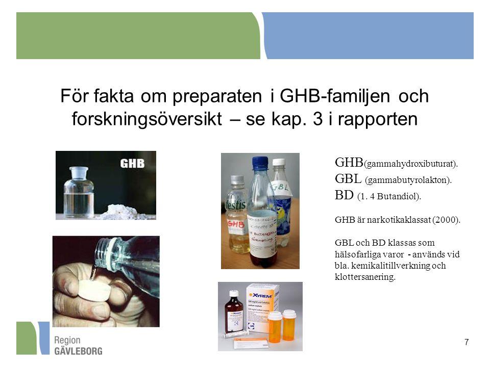 För fakta om preparaten i GHB-familjen och forskningsöversikt – se kap