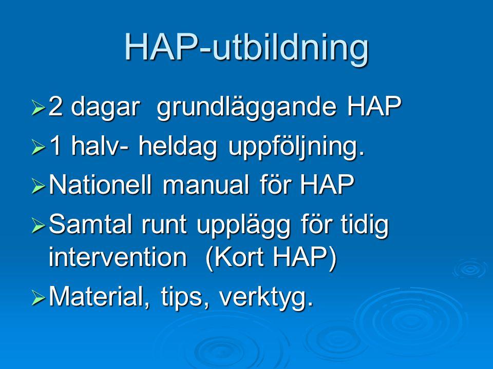 HAP-utbildning 2 dagar grundläggande HAP 1 halv- heldag uppföljning.