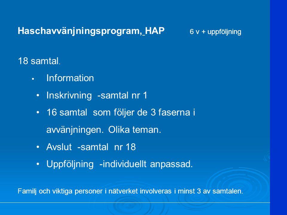 Haschavvänjningsprogram, HAP 6 v + uppföljning