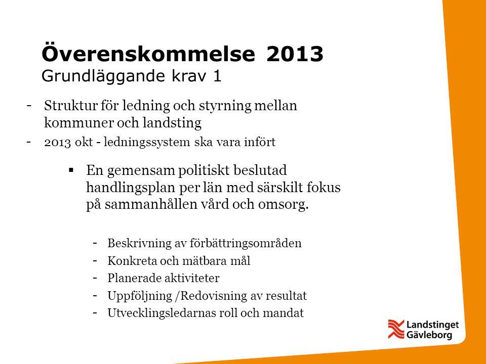 Överenskommelse 2013 Grundläggande krav 1