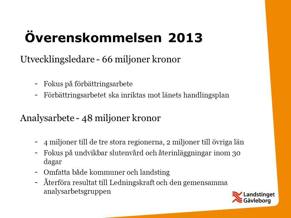 Överenskommelsen 2013 Utvecklingsledare - 66 miljoner kronor