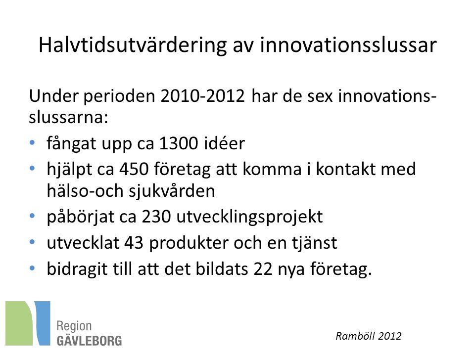 Halvtidsutvärdering av innovationsslussar
