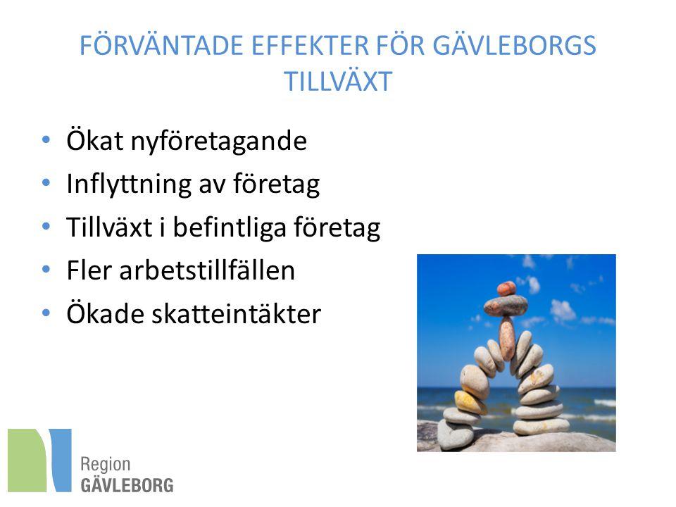 FÖRVÄNTADE EFFEKTER FÖR GÄVLEBORGS TILLVÄXT
