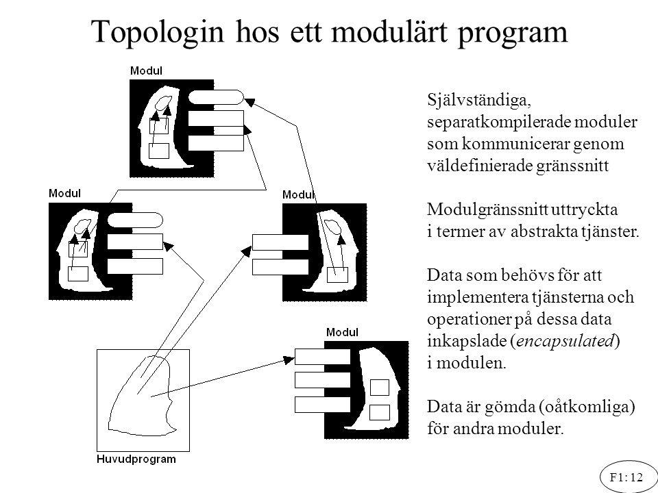 Topologin hos ett modulärt program