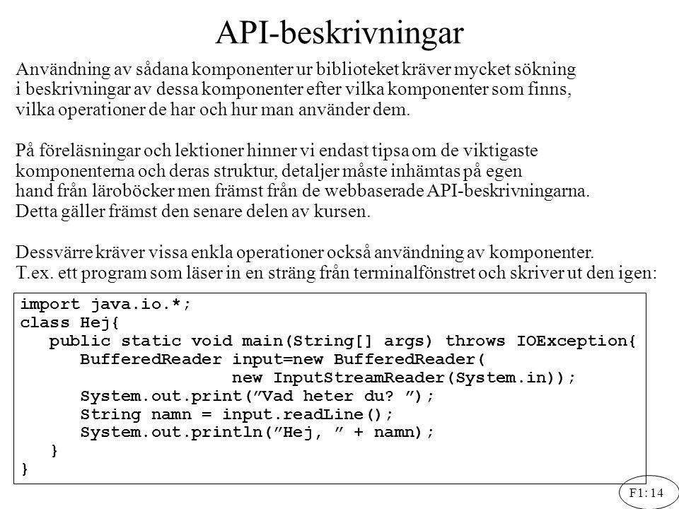 API-beskrivningar Användning av sådana komponenter ur biblioteket kräver mycket sökning.