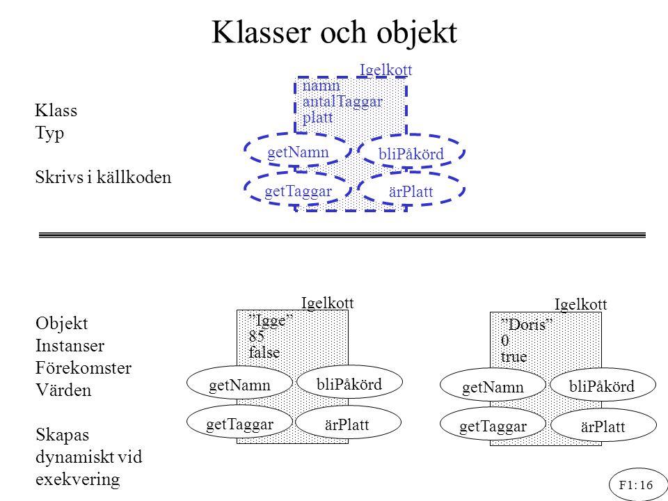 Klasser och objekt Klass Typ Skrivs i källkoden Objekt Instanser