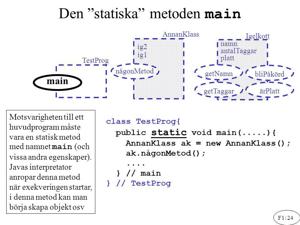 Den statiska metoden main