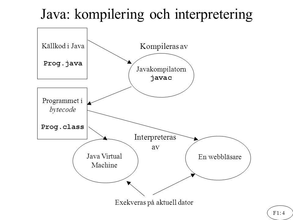 Java: kompilering och interpretering