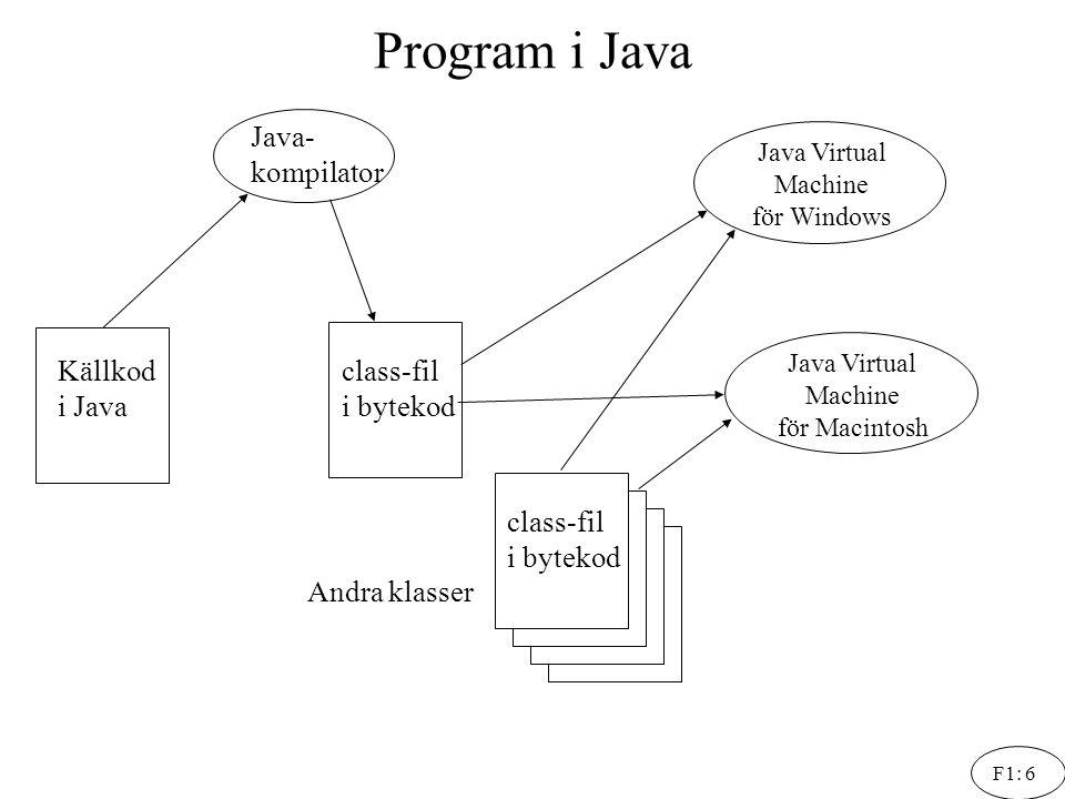 Program i Java Java- kompilator Källkod i Java class-fil i bytekod