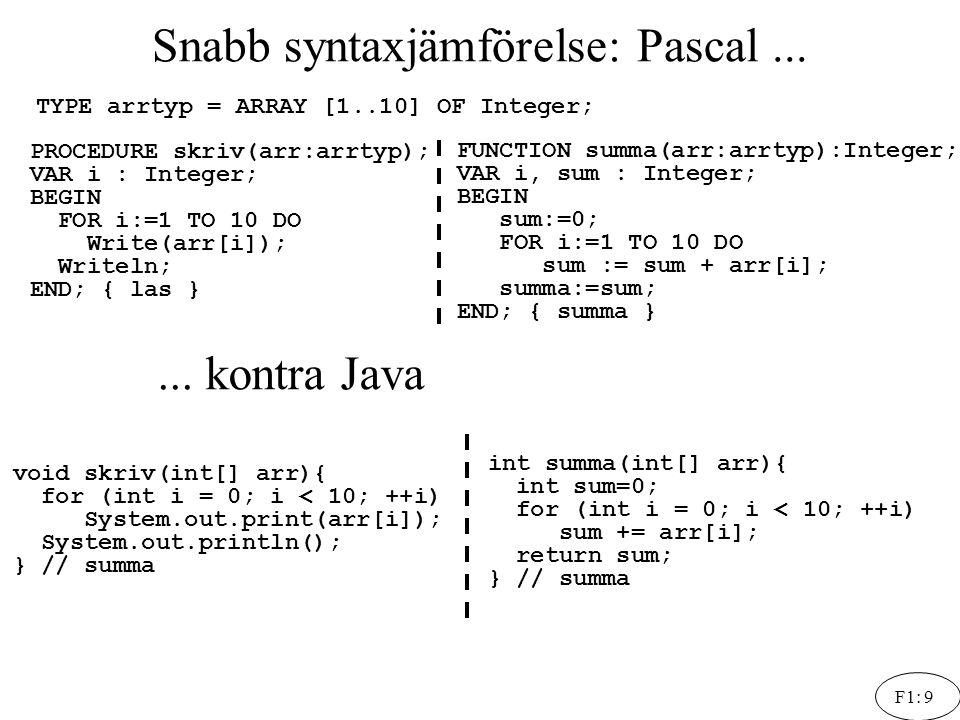 Snabb syntaxjämförelse: Pascal ...