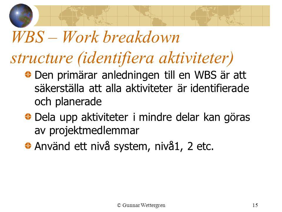 WBS – Work breakdown structure (identifiera aktiviteter)