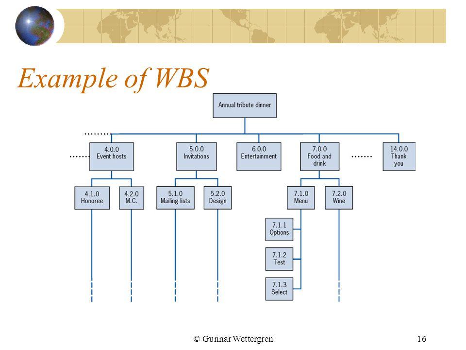 Example of WBS © Gunnar Wettergren