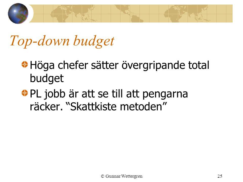 Top-down budget Höga chefer sätter övergripande total budget