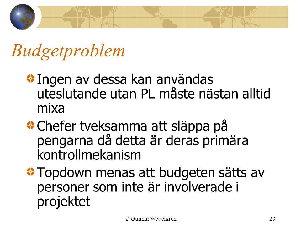 Budgetproblem Ingen av dessa kan användas uteslutande utan PL måste nästan alltid mixa.