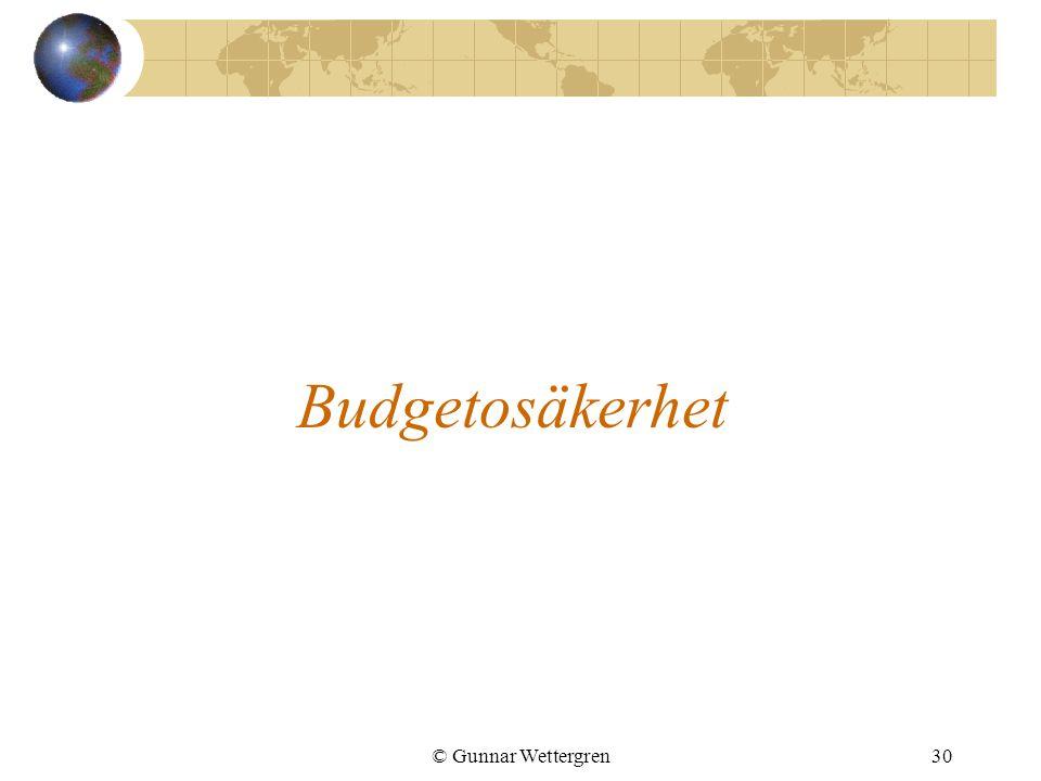 Budgetosäkerhet © Gunnar Wettergren