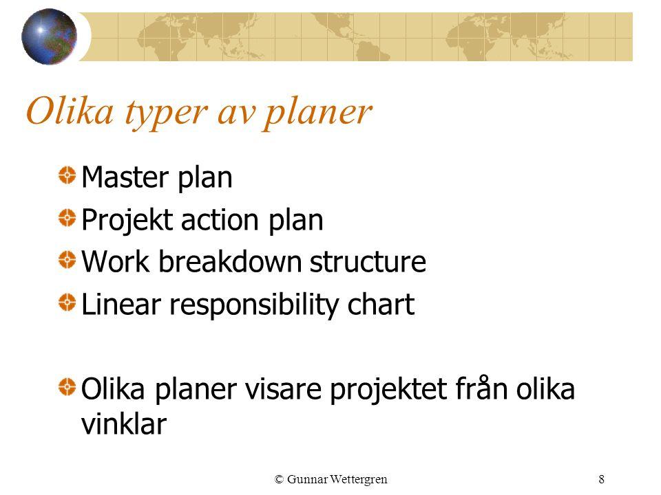 Olika typer av planer Master plan Projekt action plan
