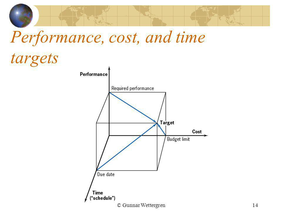 Performance, cost, and time targets