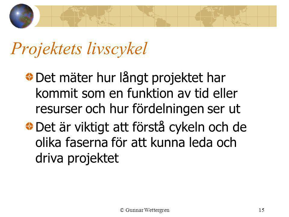 Projektets livscykel Det mäter hur långt projektet har kommit som en funktion av tid eller resurser och hur fördelningen ser ut.