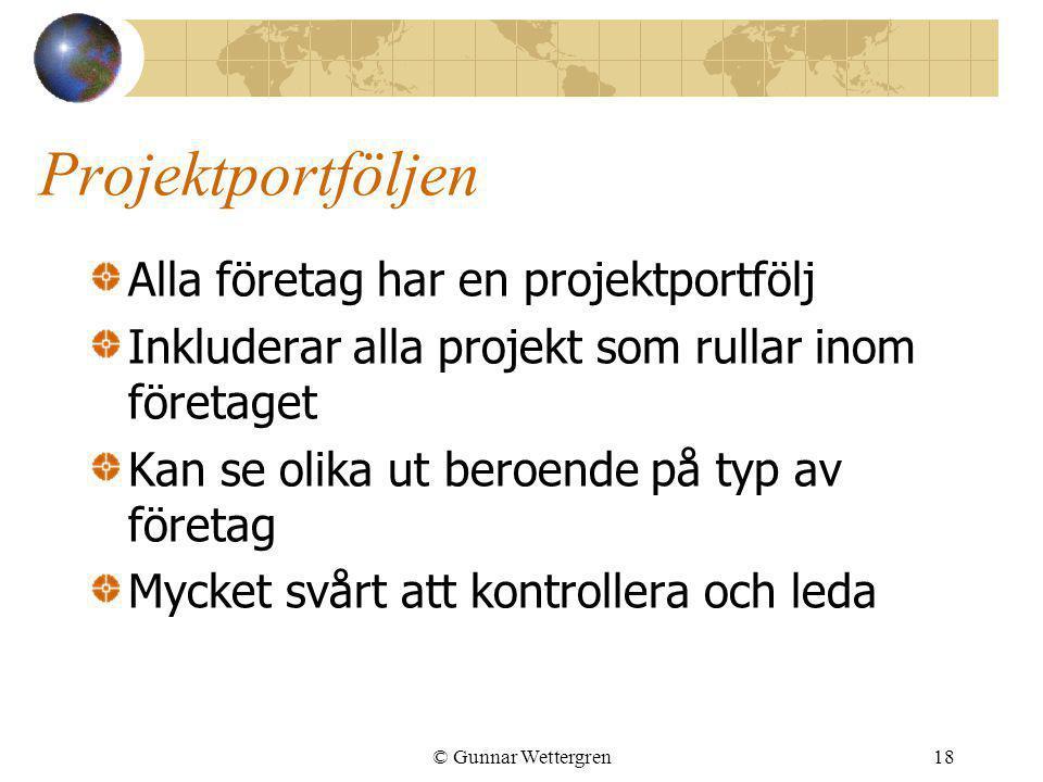 Projektportföljen Alla företag har en projektportfölj