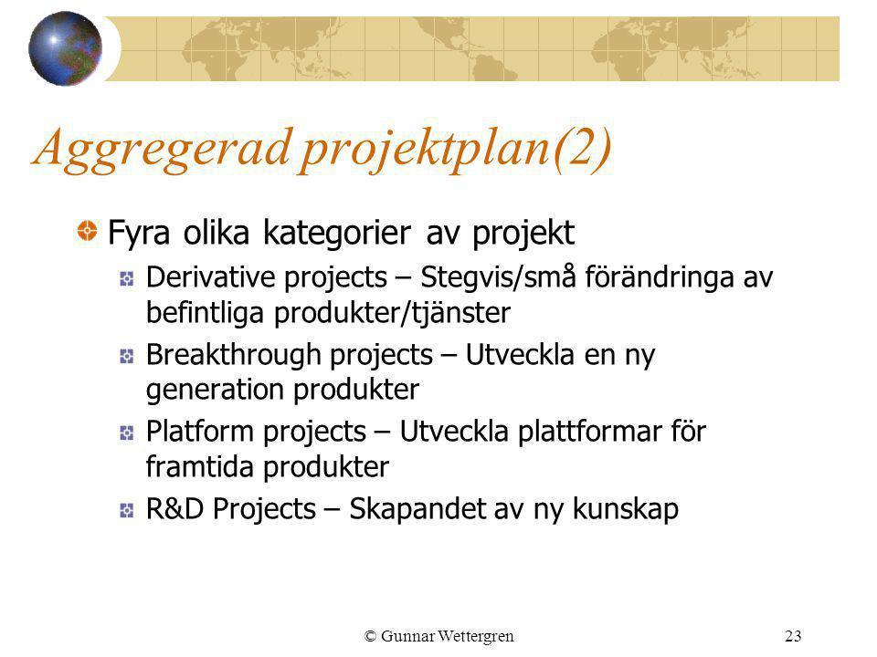 Aggregerad projektplan(2)