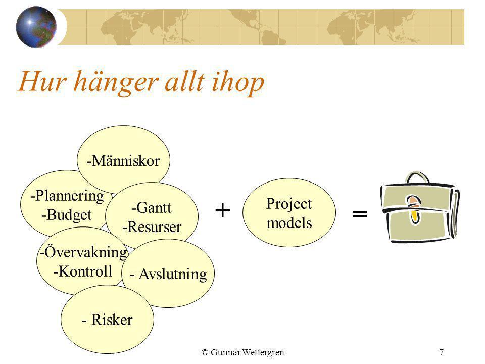 Hur hänger allt ihop + = -Människor -Plannering Project models -Budget