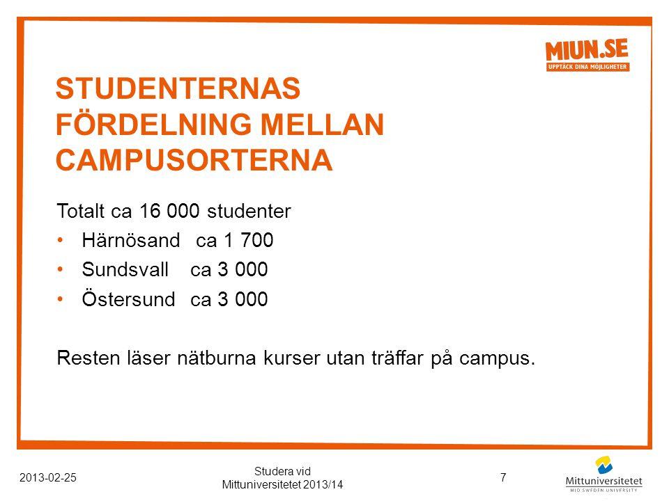 Studenternas fördelning mellan campusorterna