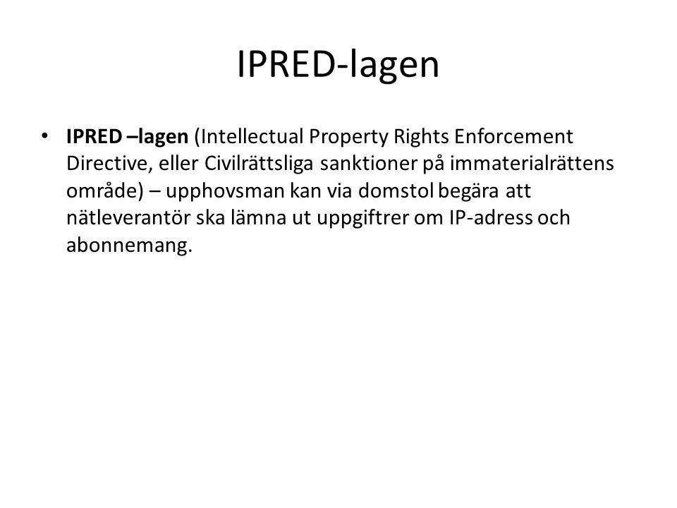 IPRED-lagen