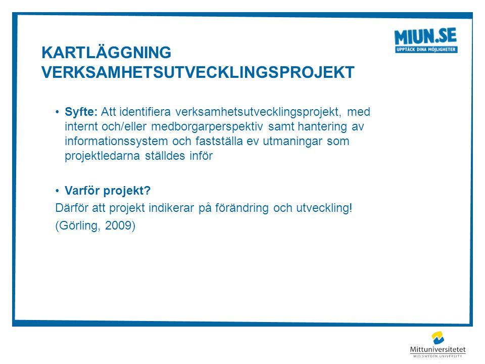 Kartläggning Verksamhetsutvecklingsprojekt