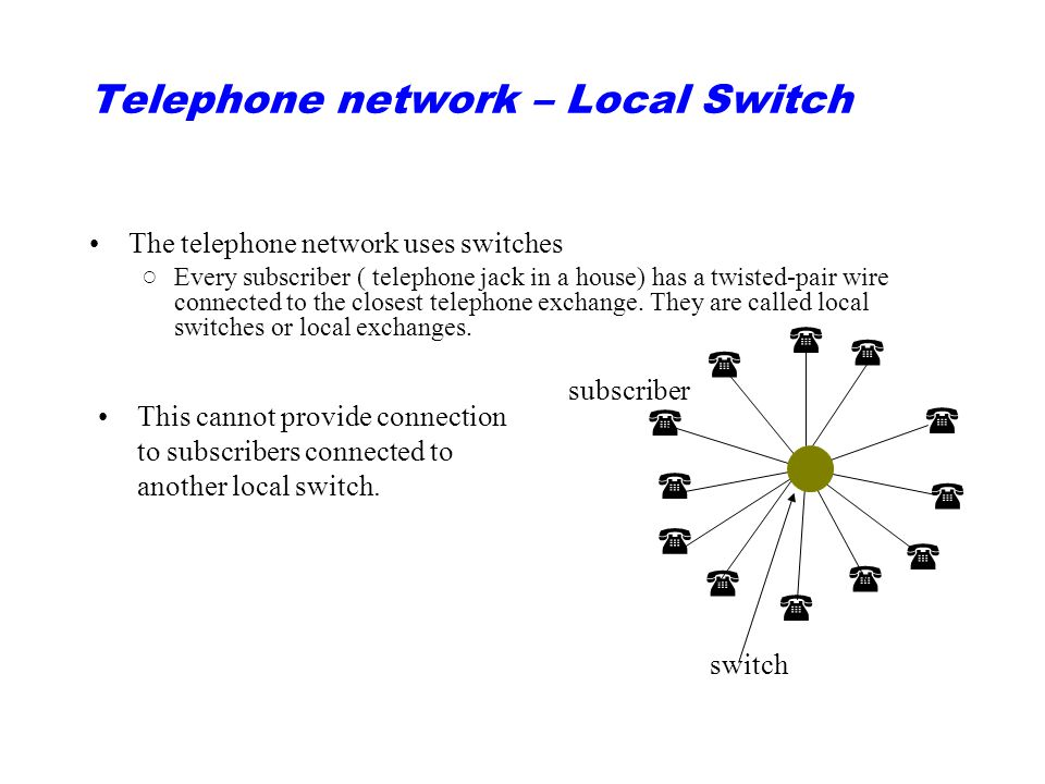 Telephone network – Local Switch