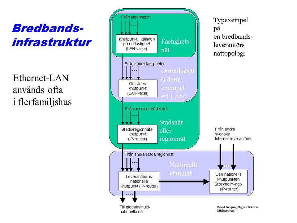 Bredbands- infrastruktur