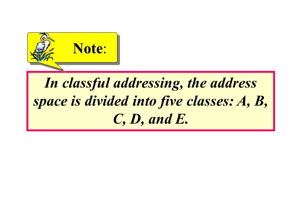 Note: In classful addressing, the address space is divided into five classes: A, B, C, D, and E.