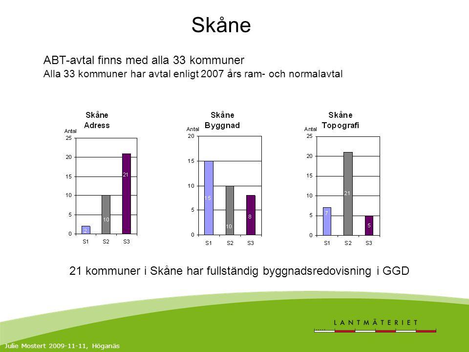 Skåne ABT-avtal finns med alla 33 kommuner