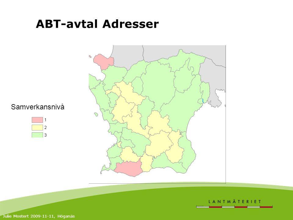ABT-avtal Adresser Samverkansnivå Julie Mostert 2009-11-11, Höganäs
