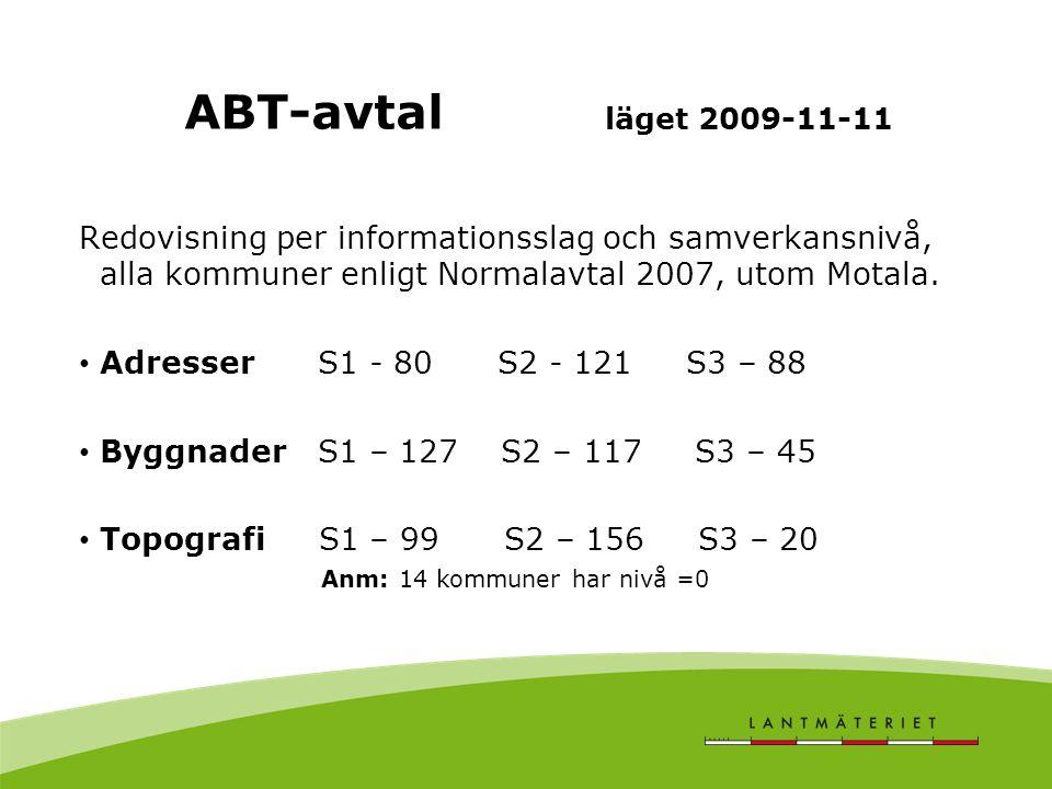 ABT-avtal läget 2009-11-11 Redovisning per informationsslag och samverkansnivå, alla kommuner enligt Normalavtal 2007, utom Motala.