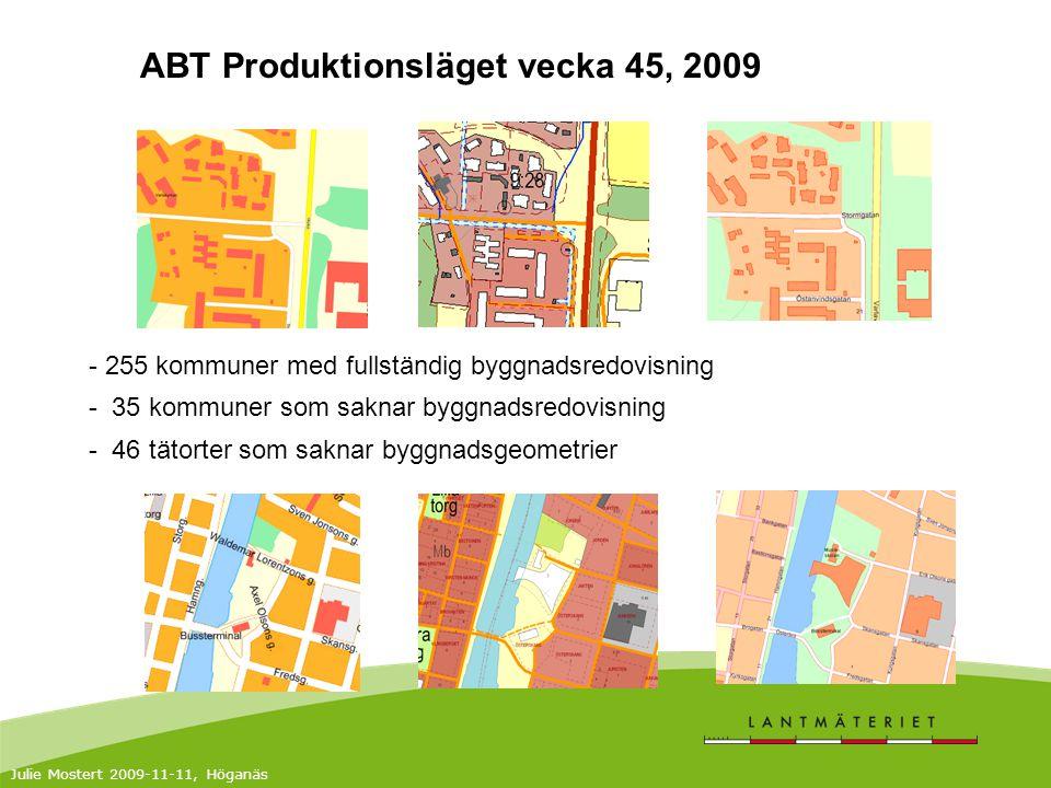 ABT Produktionsläget vecka 45, 2009