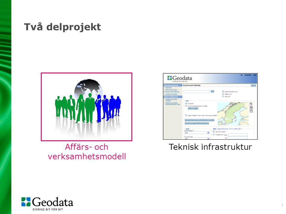 Två delprojekt Affärs- och verksamhetsmodell Teknisk infrastruktur