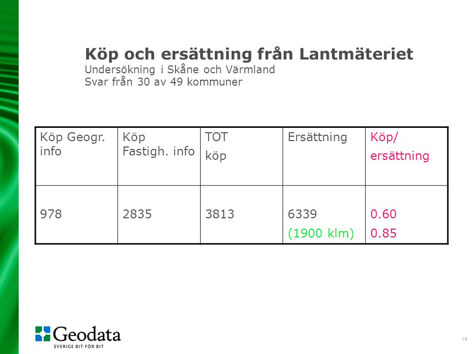 Köp och ersättning från Lantmäteriet Undersökning i Skåne och Värmland Svar från 30 av 49 kommuner