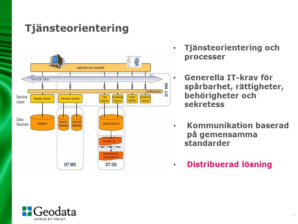 Tjänsteorientering Tjänsteorientering och processer
