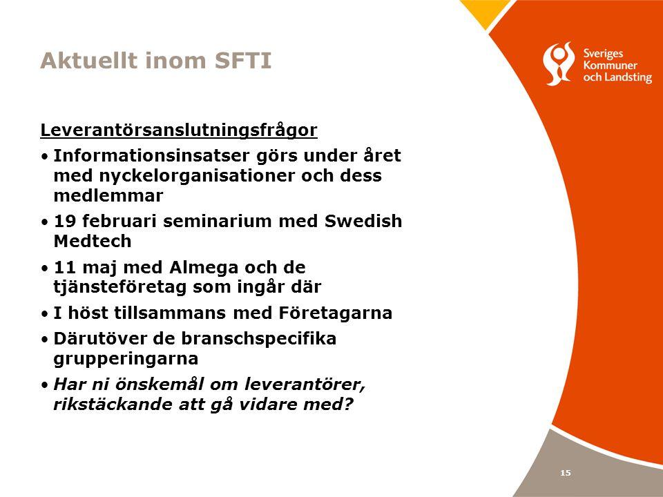 Aktuellt inom SFTI Leverantörsanslutningsfrågor