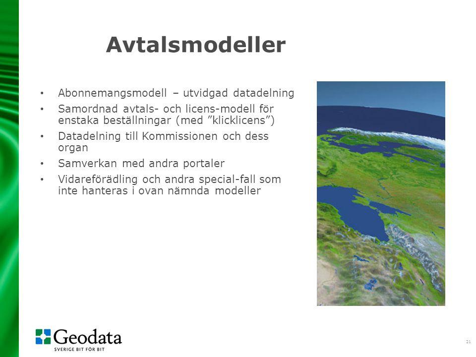 Avtalsmodeller Abonnemangsmodell – utvidgad datadelning