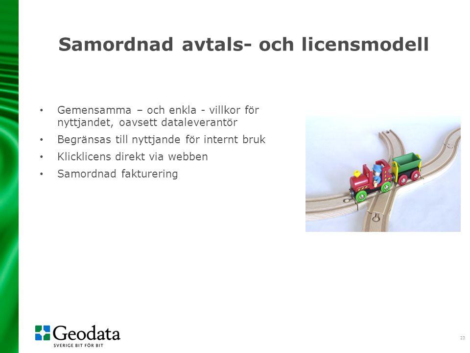 Samordnad avtals- och licensmodell