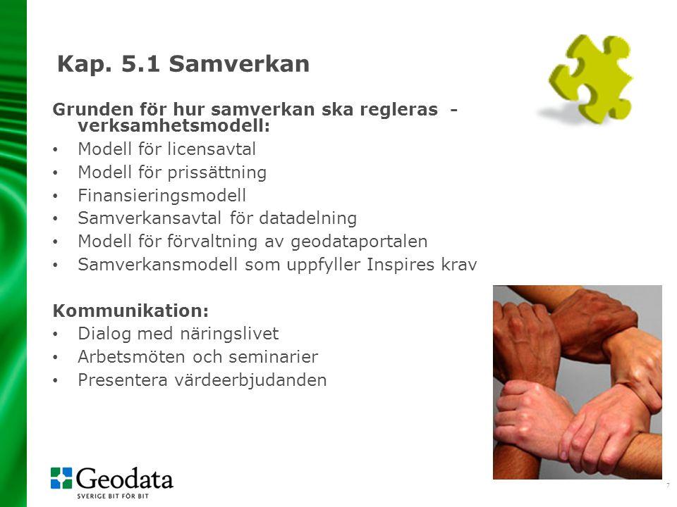 2017-04-06 Kap. 5.1 Samverkan. Grunden för hur samverkan ska regleras - verksamhetsmodell: Modell för licensavtal.